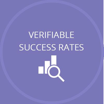 Verifiable Success Rates